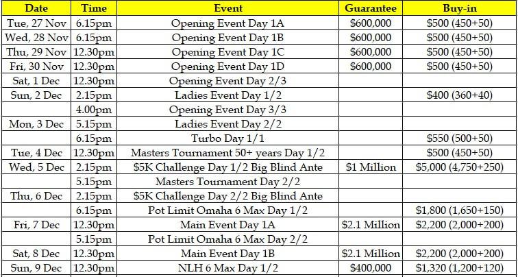 2018 WSOP Circuit Sydney Complete Schedule: