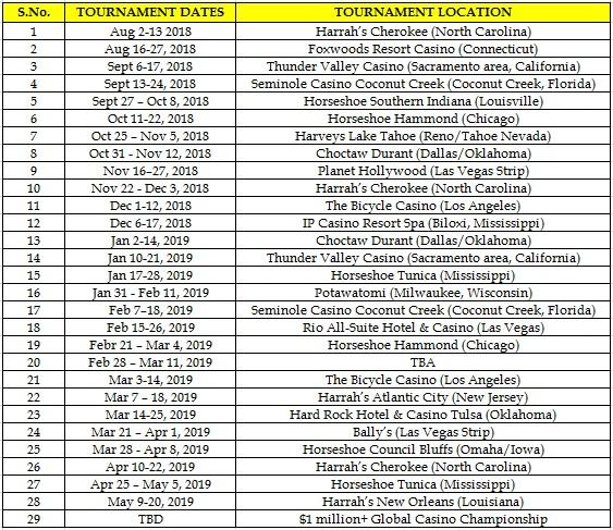 Wsop Montreal Schedule