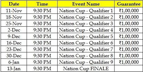 PokerRaj Nations Cup