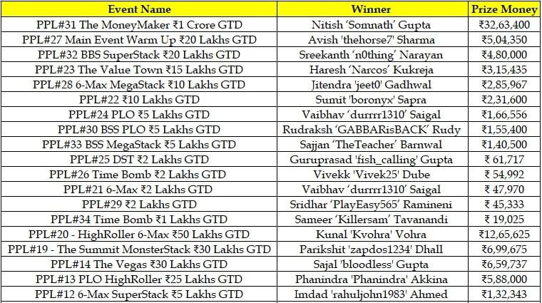 PPL_Winners_1