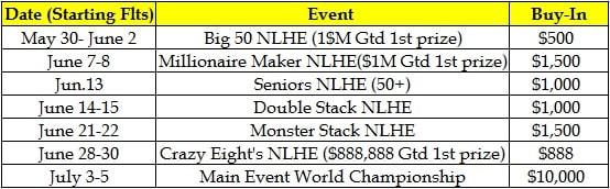 2019 WSOP Schedule